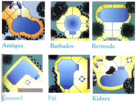 These are the types of pools found in many neighborhoods across the  country. Bends and dips in one side of the pool or another may compliment  your landscape ...